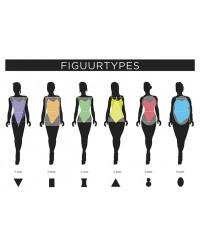 Paneel figuurtypes